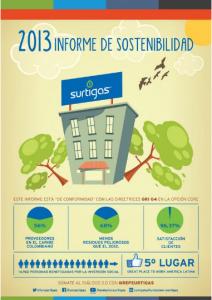 Informe de Sostenibilidad 2013 de Surtigas