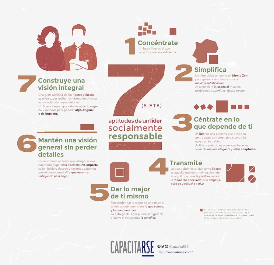 Infografía con las 7 aptitudes para un Liderazgo Responsable