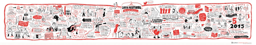 La Conversación del #Data2015