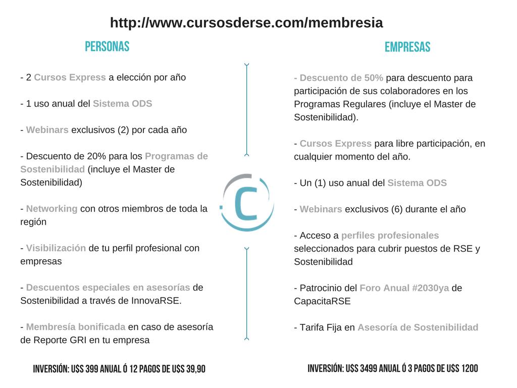 http://www.cursosderse.com/membresia