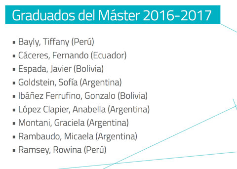 Graduados MasterSost 2017