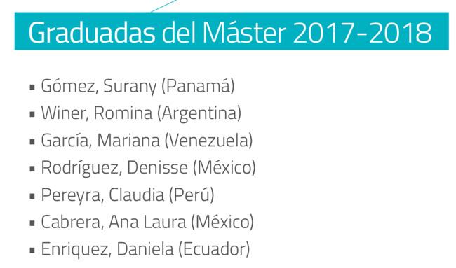 Graduadas del Máster Online de Sostenibilidad 2017-2018