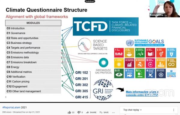 #ReportaLatam: datos de calidad y actualización constante para los practicantes de los reportes de sostenibilidad